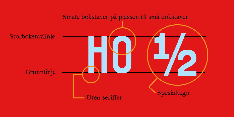 Poster 1 Om bokstaver generelt 1-1 1440g720